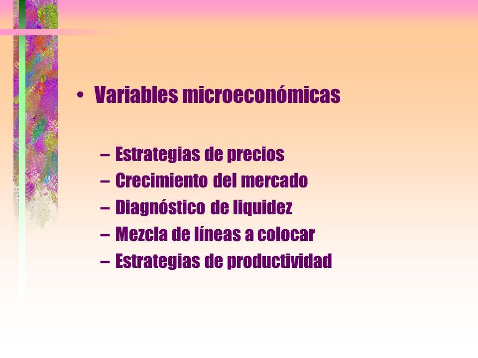 Variables microeconómicas –Estrategias de precios –Crecimiento del mercado –Diagnóstico de liquidez –Mezcla de líneas a colocar –Estrategias de produc