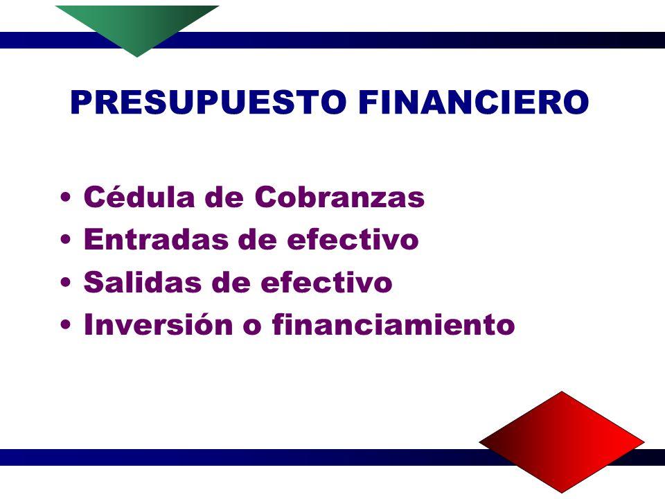 PRSUPUESTO DE OPERACION Ventas Producción Requerimientos de materia prima Mano de Obra Gastos Indirectos de Fabricación Gastos de Administración Valua