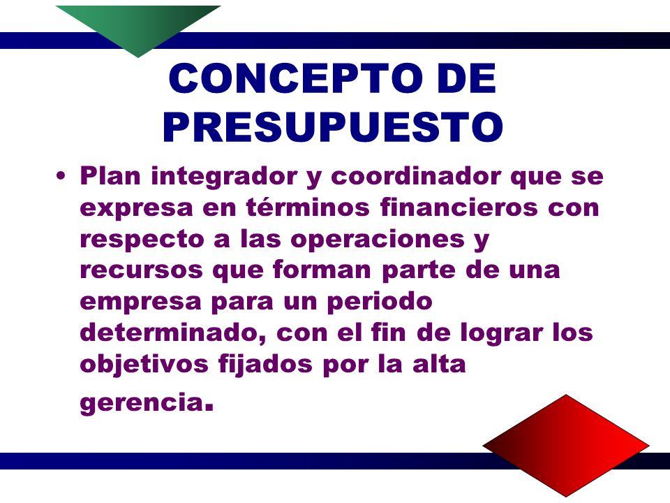 Tipos de planeación Planeación estratégica Planeación operativa