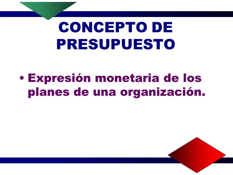CONCEPTO DE PRESUPUESTO Expresión monetaria de los planes de una organización.