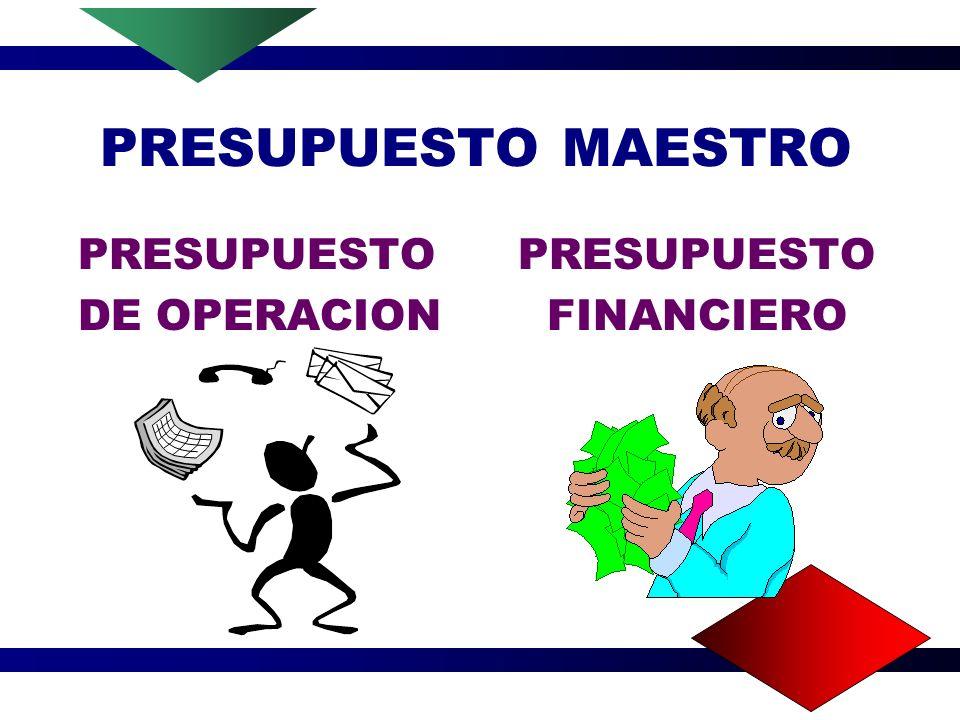 CLASES DE PRESUPUESTOS Presupuesto Base Cero Presupuesto flexible Presupuesto por programas Presupuesto maestro