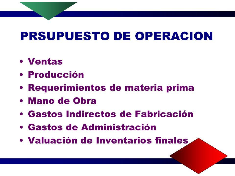 PRSUPUESTO DE OPERACION Ventas Producción Requerimientos de materia prima Mano de Obra Gastos Indirectos de Fabricación Gastos de Administración Valuación de Inventarios finales