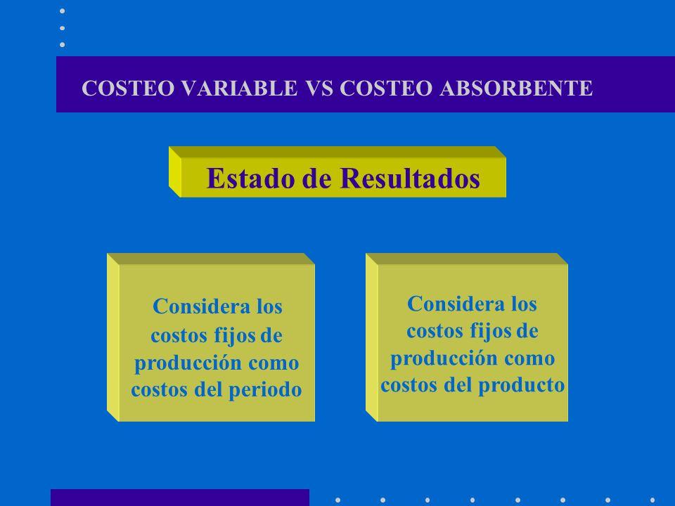 COSTEO VARIABLE VS COSTEO ABSORBENTE Inventarios y Costo de ventas Solo incluye costos varia bles Incluye costos varia bles y fijos
