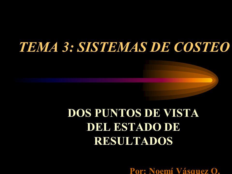 TEMA 3: SISTEMAS DE COSTEO DOS PUNTOS DE VISTA DEL ESTADO DE RESULTADOS Por: Noemí Vásquez Q.