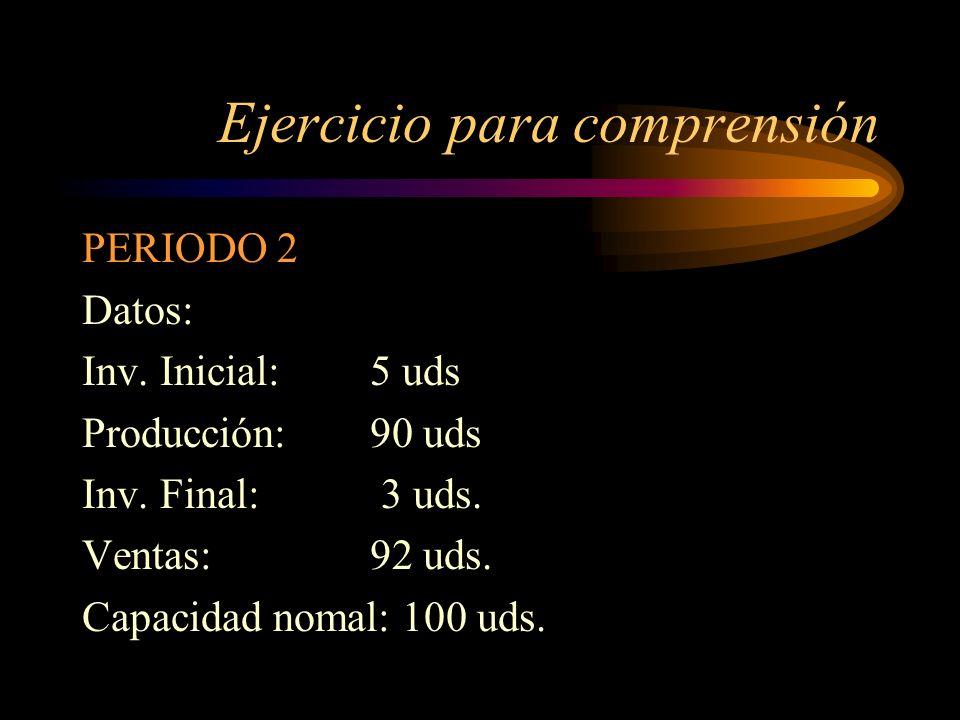 Ejercicio para comprensión PERIODO 2 Datos: Inv. Inicial: 5 uds Producción: 90 uds Inv. Final: 3 uds. Ventas: 92 uds. Capacidad nomal: 100 uds.