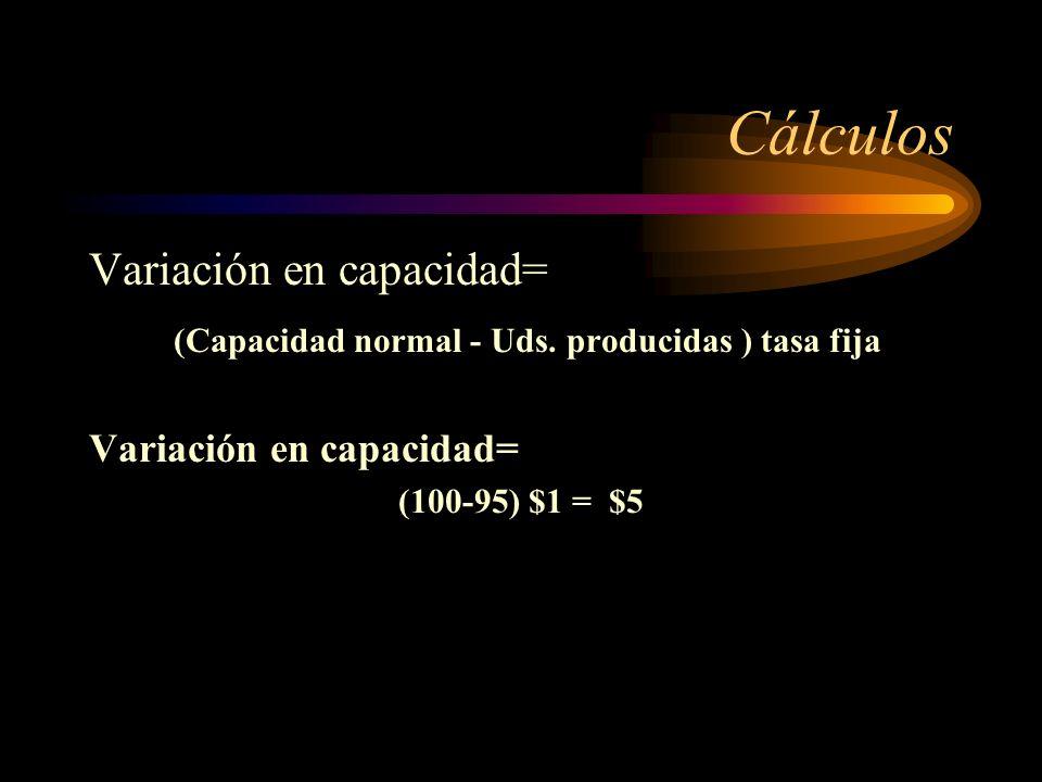 Cálculos Variación en capacidad= (Capacidad normal - Uds. producidas ) tasa fija Variación en capacidad= (100-95) $1 = $5