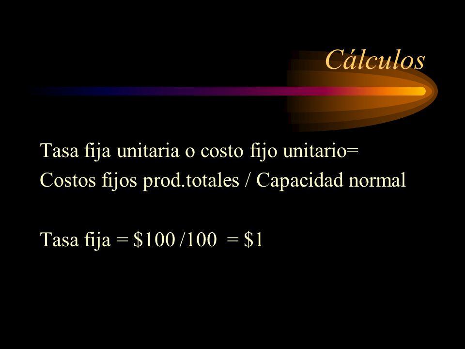 Cálculos Tasa fija unitaria o costo fijo unitario= Costos fijos prod.totales / Capacidad normal Tasa fija = $100 /100 = $1