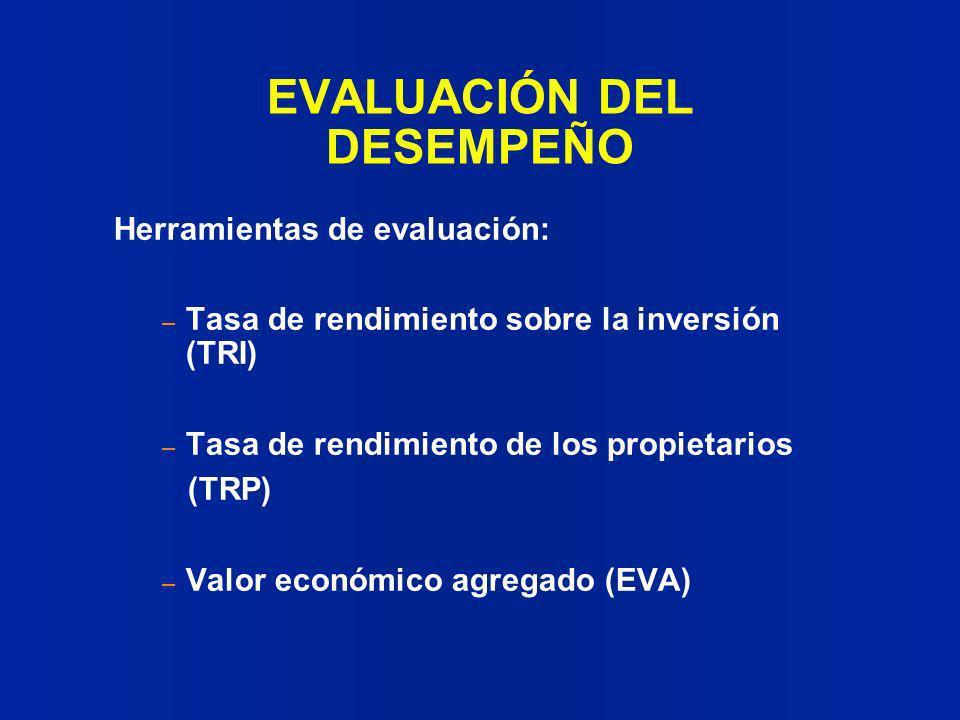 EVALUACIÓN DEL DESEMPEÑO Herramientas de evaluación: – Tasa de rendimiento sobre la inversión (TRI) – Tasa de rendimiento de los propietarios (TRP) –