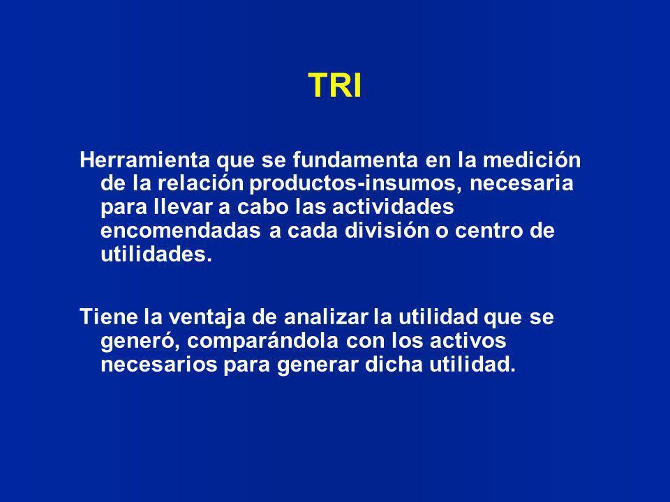 TRI Herramienta que se fundamenta en la medición de la relación productos-insumos, necesaria para llevar a cabo las actividades encomendadas a cada di