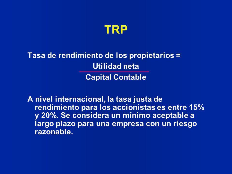TRP Tasa de rendimiento de los propietarios = Utilidad neta Capital Contable A nivel internacional, la tasa justa de rendimiento para los accionistas