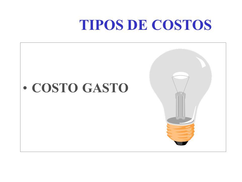 TIPOS DE COSTOS COSTO GASTO