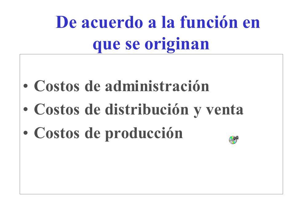 De acuerdo a la función en que se originan Costos de administración Costos de distribución y venta Costos de producción