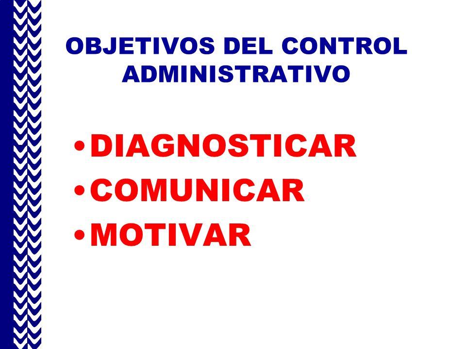 Tipos de Control Control después de la acción Se miden los resultados una vez que la operación ha concluido y se comparan contra un estándar estableci