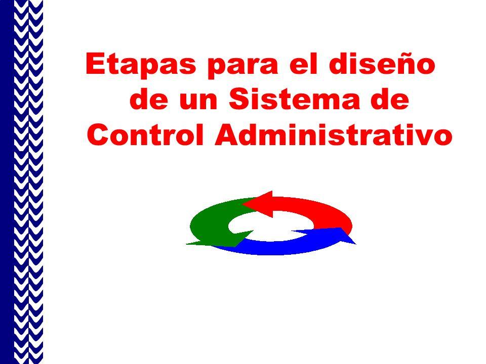 OBJETIVOS DEL CONTROL ADMINISTRATIVO DIAGNOSTICAR COMUNICAR MOTIVAR