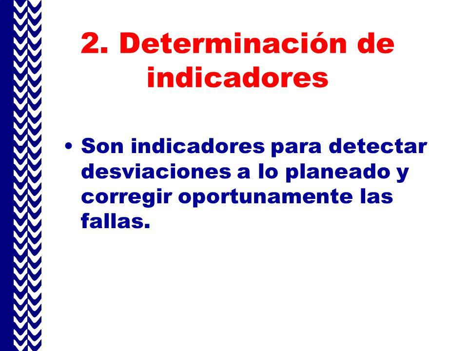 1.Definición de los resultados deseados Se refiere a los objetivos fijados por la administración, los cuales deben ser claros, medibles, cuantificable