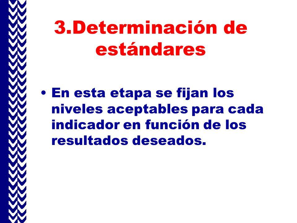 2. Determinación de indicadores Son indicadores para detectar desviaciones a lo planeado y corregir oportunamente las fallas.