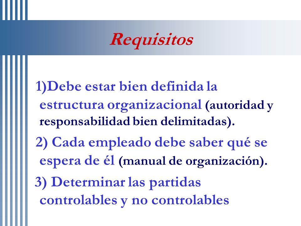 Requisitos 1)Debe estar bien definida la estructura organizacional (autoridad y responsabilidad bien delimitadas). 2) Cada empleado debe saber qué se