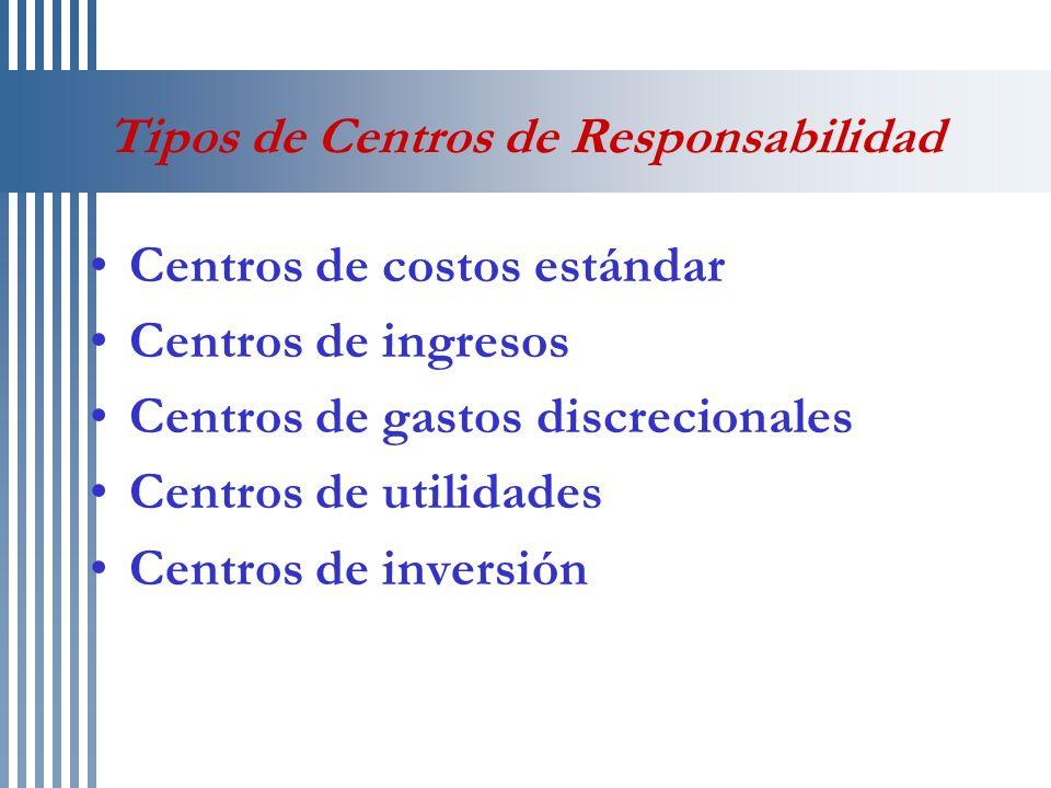 Tipos de Centros de Responsabilidad Centros de costos estándar Los resultados se determinan multiplicando la cantidad física por el costo.