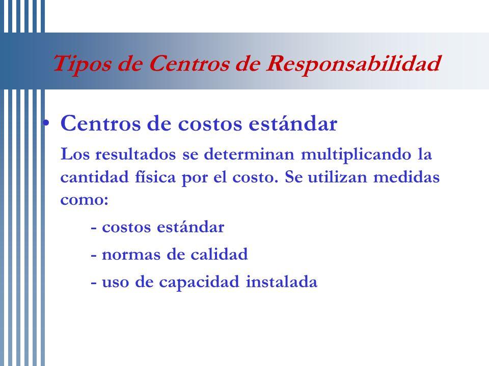 Tipos de Centros de Responsabilidad Centros de ingresos En ellos se mide la captación de mercado expresada en términos de venta comparándolo contra lo que cuesta lograrlas.