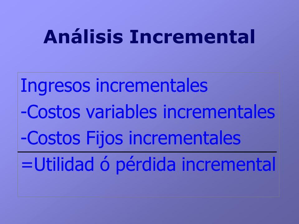 Análisis Incremental Ingresos incrementales -Costos variables incrementales -Costos Fijos incrementales =Utilidad ó pérdida incremental