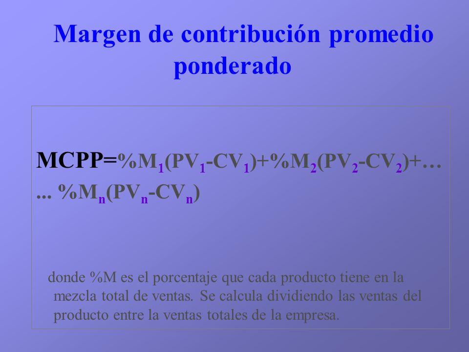Margen de contribución promedio ponderado MCPP= %M 1 (PV 1 -CV 1 )+%M 2 (PV 2 -CV 2 )+…... %M n (PV n -CV n ) donde %M es el porcentaje que cada produ