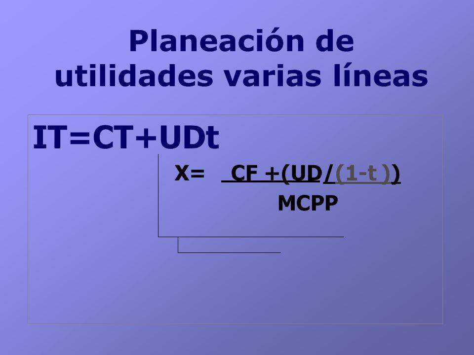 Planeación de utilidades varias líneas IT=CT+UDt X= CF +(UD/(1-t )) MCPP