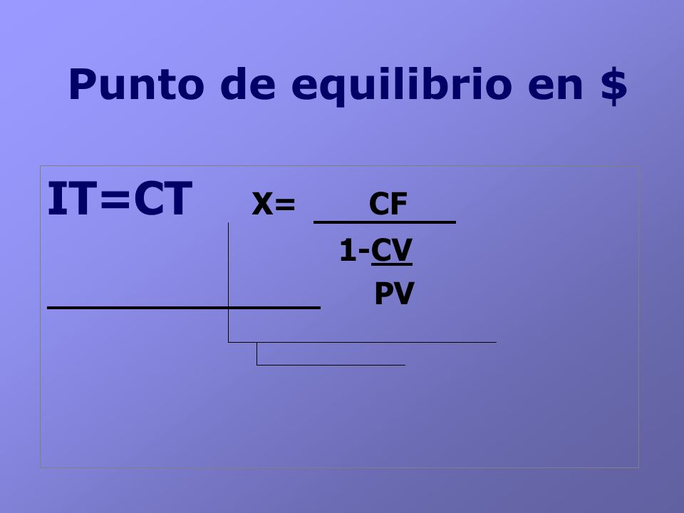 Punto de equilibrio en $ IT=CT X= CF 1-CV PV