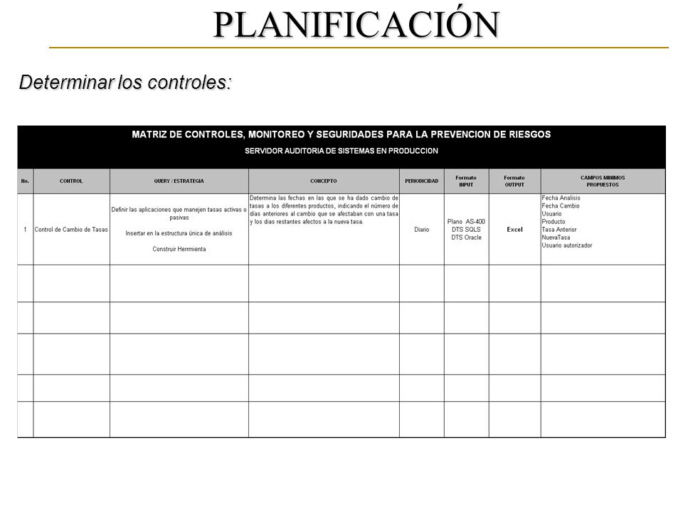 PLANIFICACIÓN Determinar los controles: