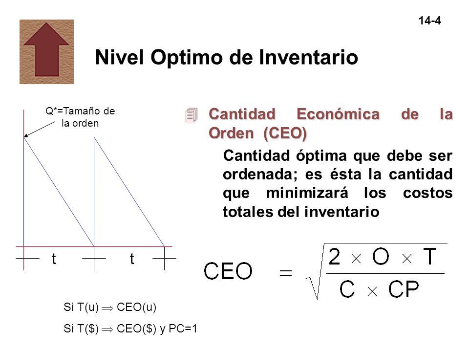 14-4 4Cantidad Económica de la Orden (CEO) Cantidad óptima que debe ser ordenada; es ésta la cantidad que minimizará los costos totales del inventario