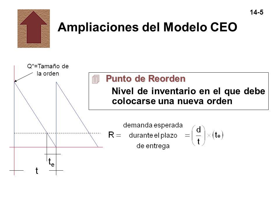 14-6 Ampliaciones del Modelo CEO Q*=Tamaño de la orden 4Inventarios de Seguridad Inventarios adicionales cuyo objetivo es proteger a la empresa contra los cambios de las tasas de ventas o de las demoras de producción /embarques.