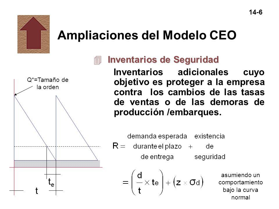 14-6 Ampliaciones del Modelo CEO Q*=Tamaño de la orden 4Inventarios de Seguridad Inventarios adicionales cuyo objetivo es proteger a la empresa contra