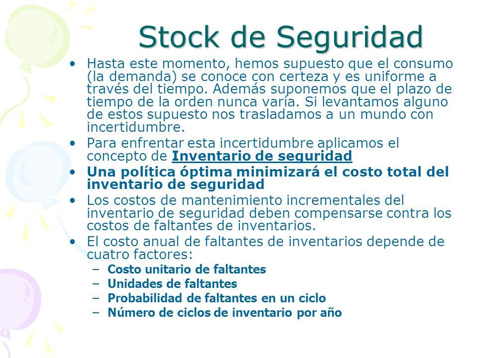 Stock de Seguridad Hasta este momento, hemos supuesto que el consumo (la demanda) se conoce con certeza y es uniforme a través del tiempo. Además supo