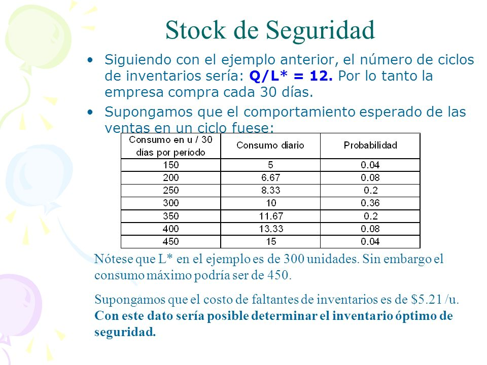 Siguiendo con el ejemplo anterior, el número de ciclos de inventarios sería: Q/L* = 12. Por lo tanto la empresa compra cada 30 días. Supongamos que el