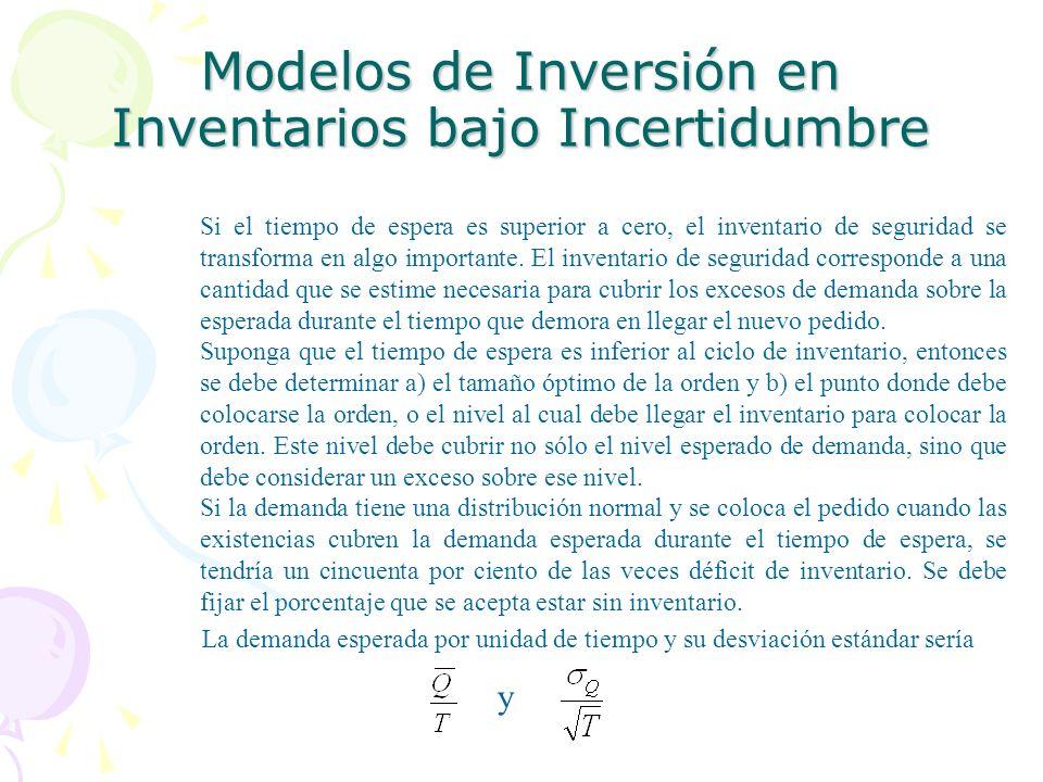Modelos de Inversión en Inventarios bajo Incertidumbre Si el tiempo de espera es superior a cero, el inventario de seguridad se transforma en algo imp