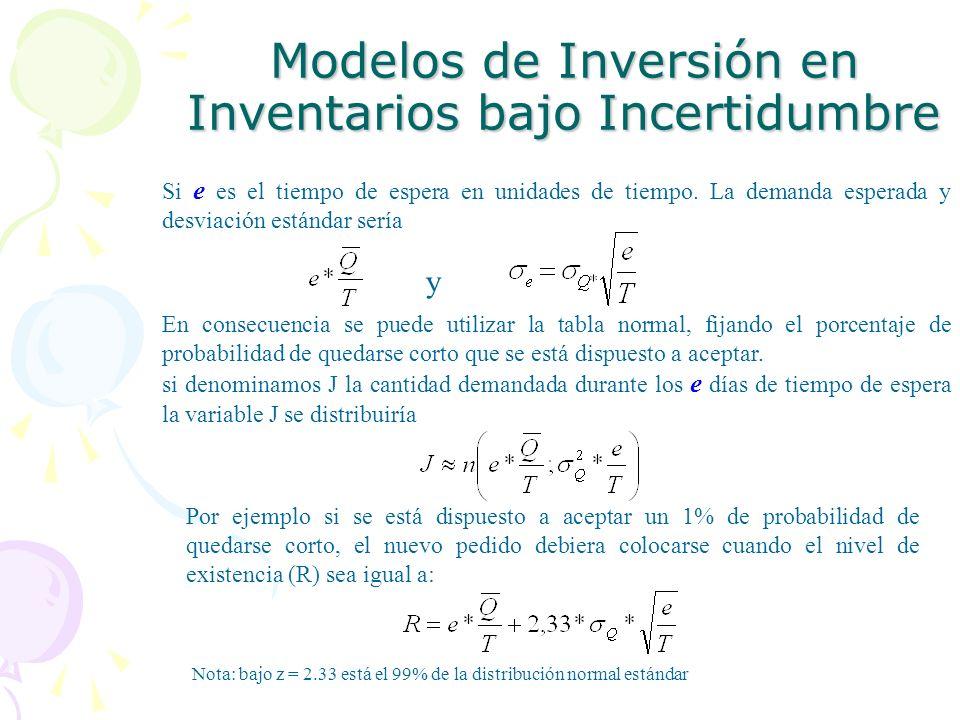 Modelos de Inversión en Inventarios bajo Incertidumbre Si e es el tiempo de espera en unidades de tiempo. La demanda esperada y desviación estándar se