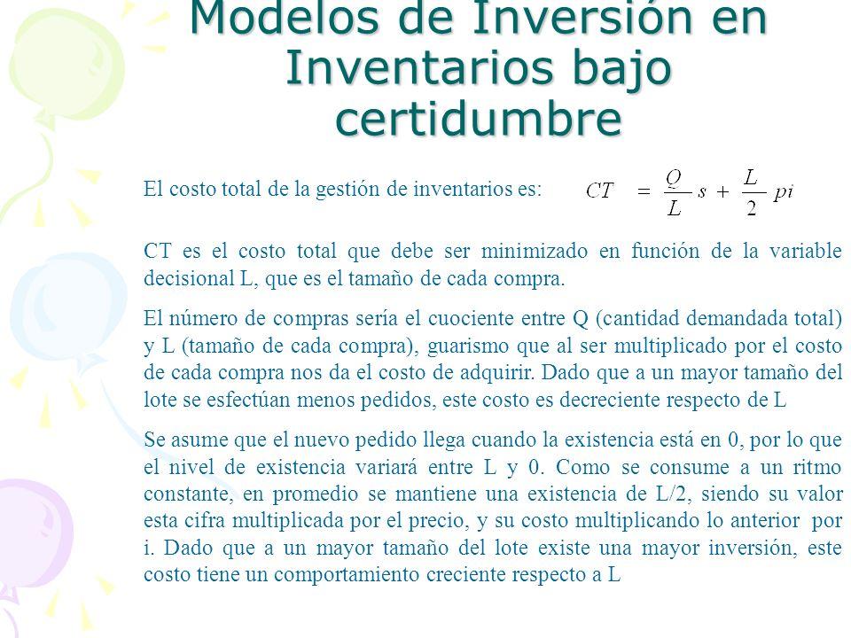 Modelos de Inversión en Inventarios bajo certidumbre CT es el costo total que debe ser minimizado en función de la variable decisional L, que es el ta