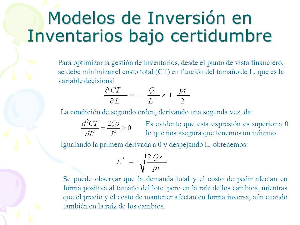 Modelos de Inversión en Inventarios bajo certidumbre Para optimizar la gestión de inventarios, desde el punto de vista financiero, se debe minimizar e