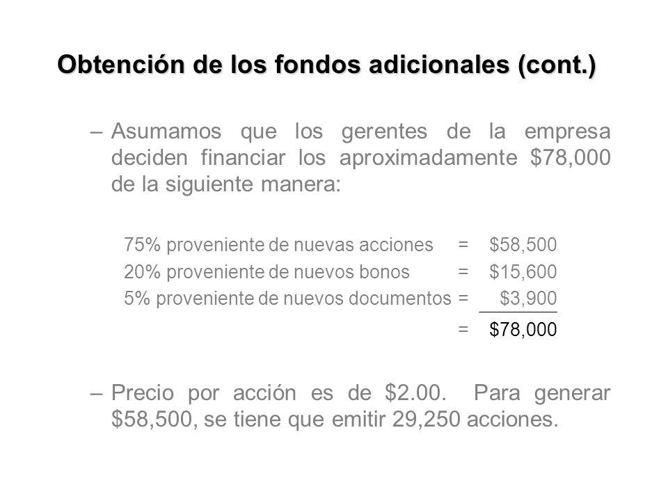 Obtención de los fondos adicionales (cont.) –Asumamos que los gerentes de la empresa deciden financiar los aproximadamente $78,000 de la siguiente manera: 75% proveniente de nuevas acciones = $58,500 20% proveniente de nuevos bonos = $15,600 5% proveniente de nuevos documentos = $3,900 = $78,000 –Precio por acción es de $2.00.