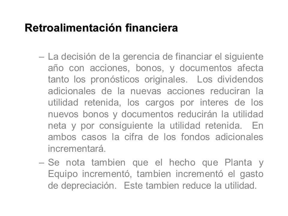 Retroalimentación financiera –La decisión de la gerencia de financiar el siguiente año con acciones, bonos, y documentos afecta tanto los pronósticos originales.