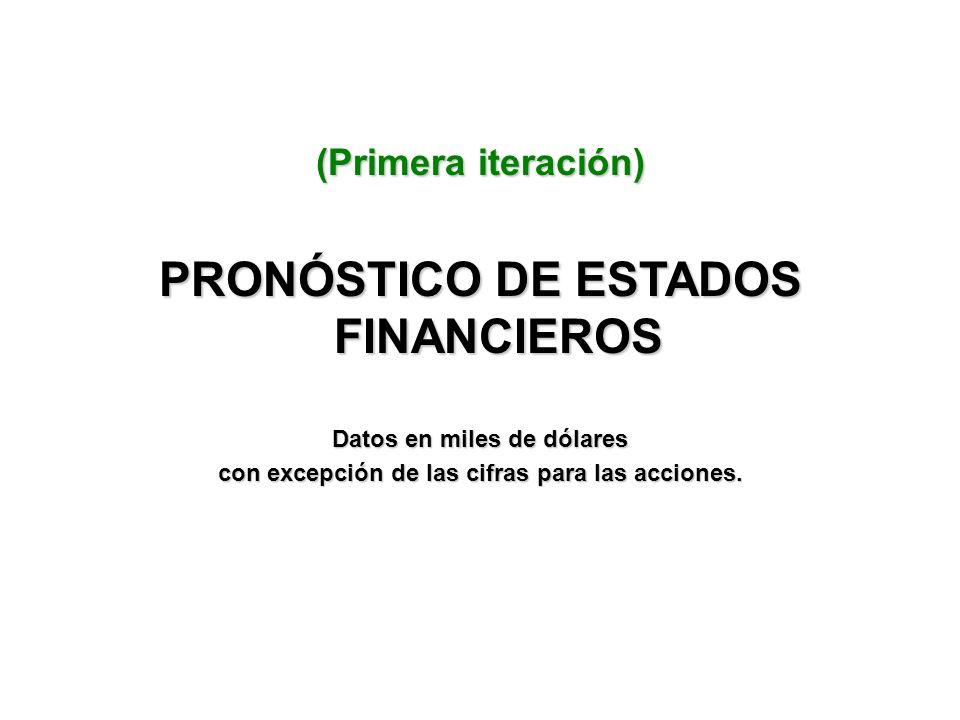 (Primera iteración) PRONÓSTICO DE ESTADOS FINANCIEROS Datos en miles de dólares con excepción de las cifras para las acciones.