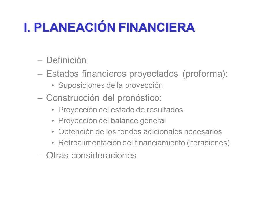 I. PLANEACIÓN FINANCIERA –Definición –Estados financieros proyectados (proforma): Suposiciones de la proyección –Construcción del pronóstico: Proyecci