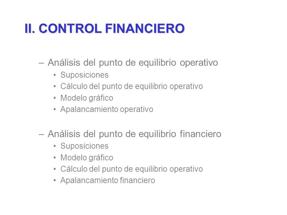 II. CONTROL FINANCIERO –Análisis del punto de equilibrio operativo Suposiciones Cálculo del punto de equilibrio operativo Modelo gráfico Apalancamient