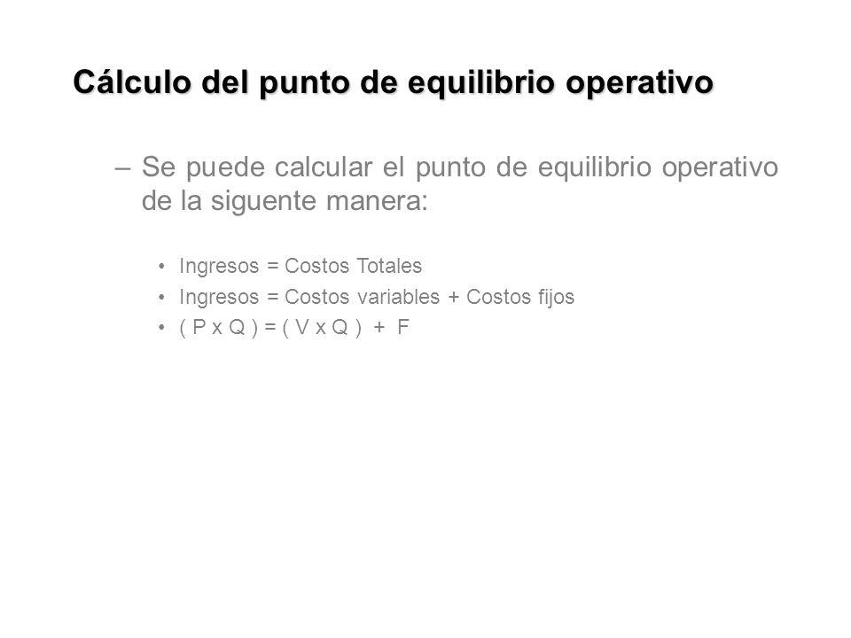 Cálculo del punto de equilibrio operativo –Se puede calcular el punto de equilibrio operativo de la siguente manera: Ingresos = Costos Totales Ingresos = Costos variables + Costos fijos ( P x Q ) = ( V x Q ) + F