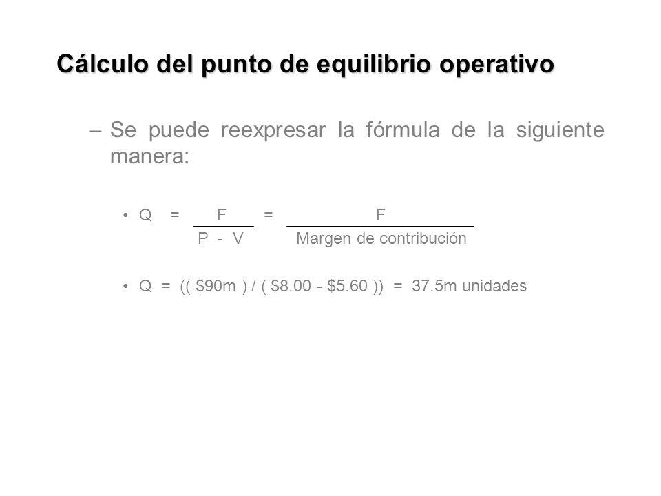 Cálculo del punto de equilibrio operativo –Se puede reexpresar la fórmula de la siguiente manera: Q = F = F P - V Margen de contribución Q = (( $90m ) / ( $8.00 - $5.60 )) = 37.5m unidades