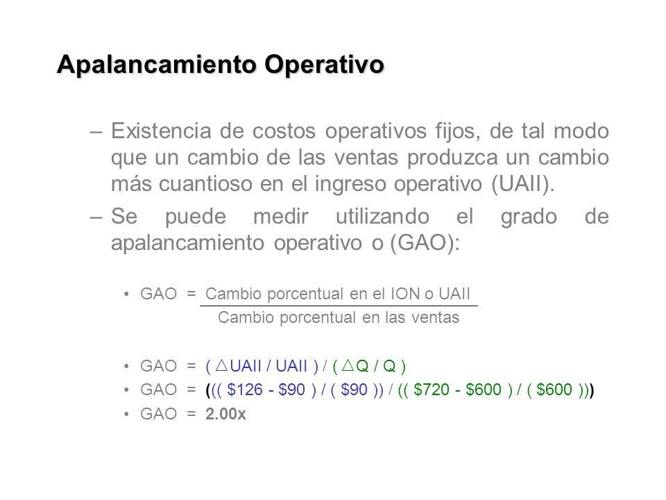 Apalancamiento Operativo –Existencia de costos operativos fijos, de tal modo que un cambio de las ventas produzca un cambio más cuantioso en el ingreso operativo (UAII).
