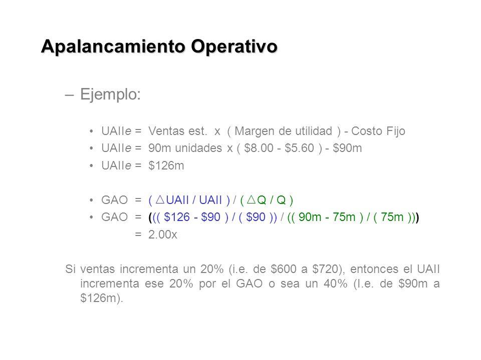 Apalancamiento Operativo –Ejemplo: UAIIe = Ventas est.