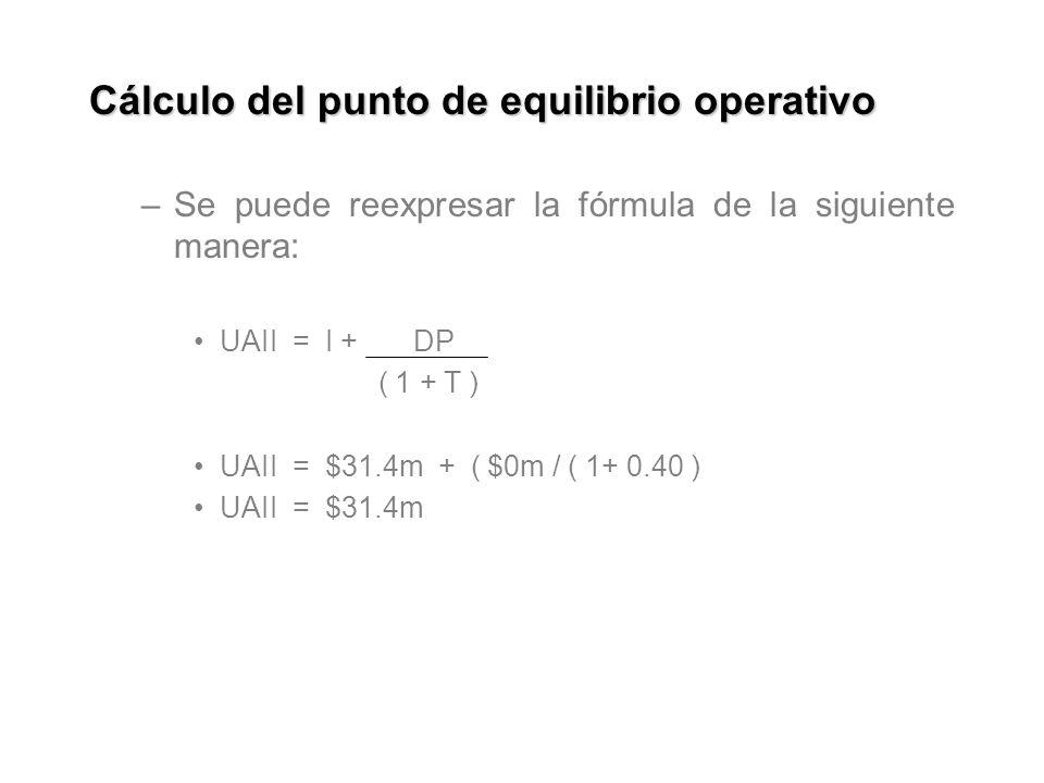 Cálculo del punto de equilibrio operativo –Se puede reexpresar la fórmula de la siguiente manera: UAII = I + DP ( 1 + T ) UAII = $31.4m + ( $0m / ( 1+ 0.40 ) UAII = $31.4m