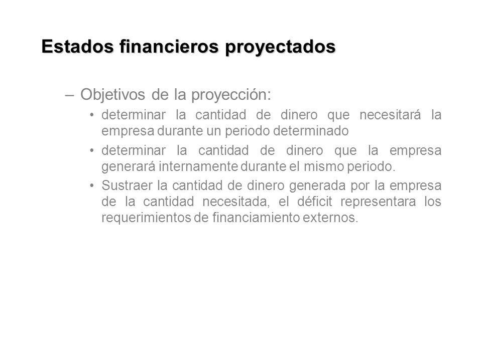 Estados financieros proyectados (cont.) –Suposiciones de la proyección: Ventas es el catalizador de la proyección Costos variables incrementan al mismo ritmo que ventas Por ahora suponemos que la empresa trabaja al 100% de su capacidad.