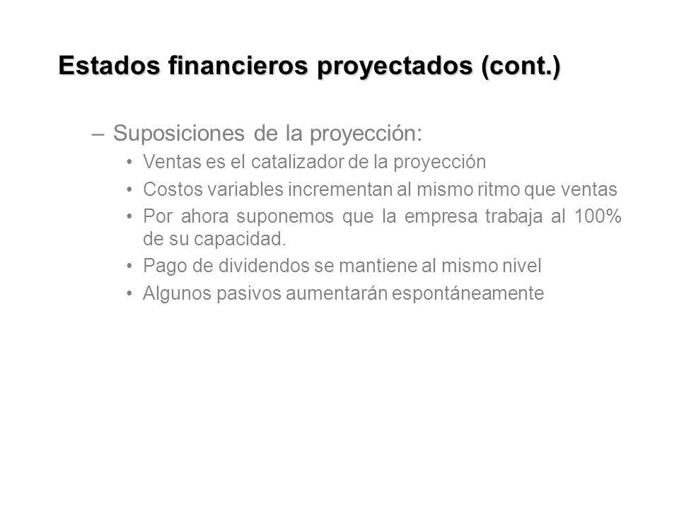PRONÓSTICO DEL ESTADO DE RESULTADOS Datos en miles de dólares con excepción de las cifras para las acciones.