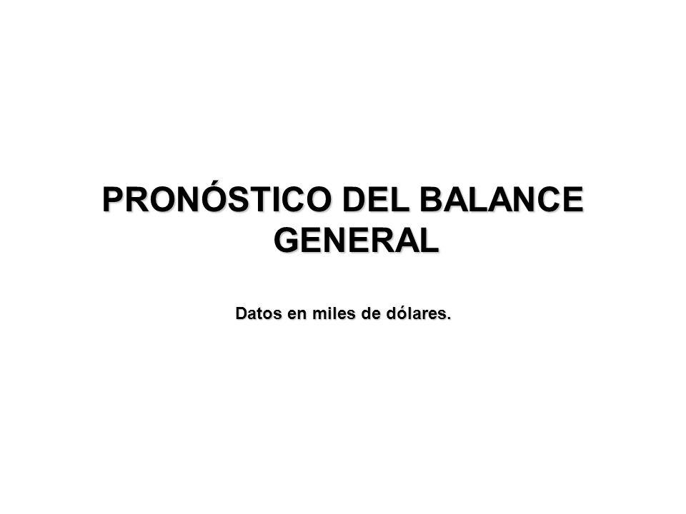 PRONÓSTICO DEL BALANCE GENERAL Datos en miles de dólares.